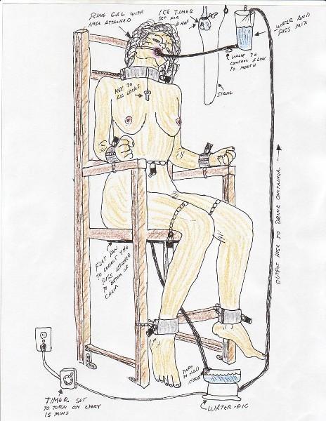 Demonic self bondage