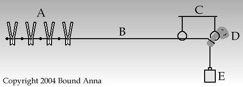 Bound Anna - Selfbondage basics - Releasing the devil