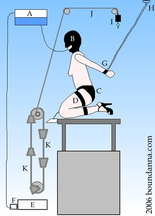 Senarios self bondage Spanking scenarios